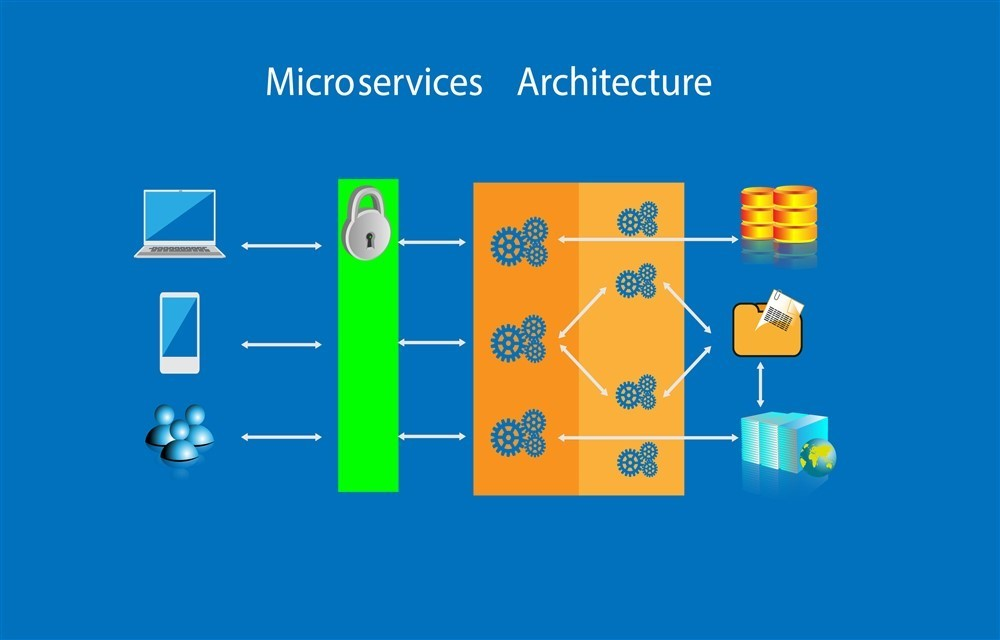Managing Microservices Data - Procedure